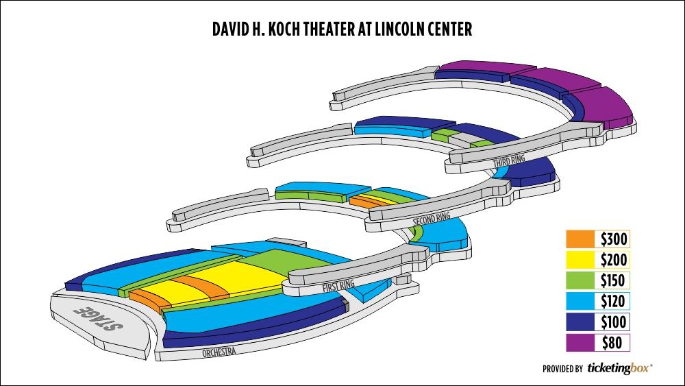 David Koch Theater NYC Ballet