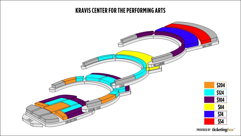 Kravis center seating chart
