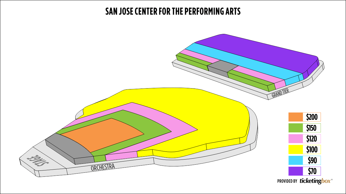 Shen Yun San Jose San Jose Center For The Performing Arts Seating Chart