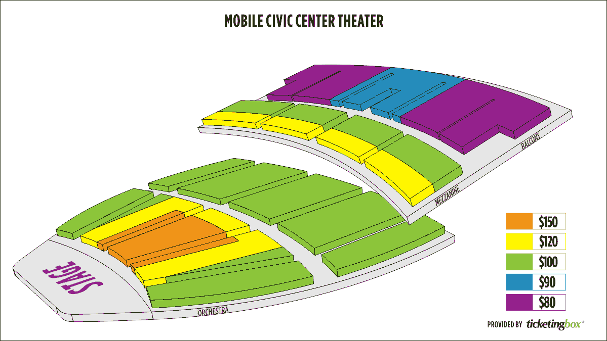 Mobile Mobile Civic Center Theater Seating Chart