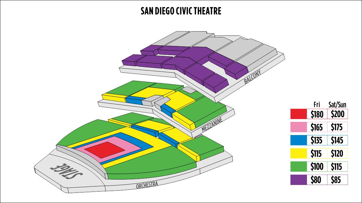San diego san diego civic theatre seating chart