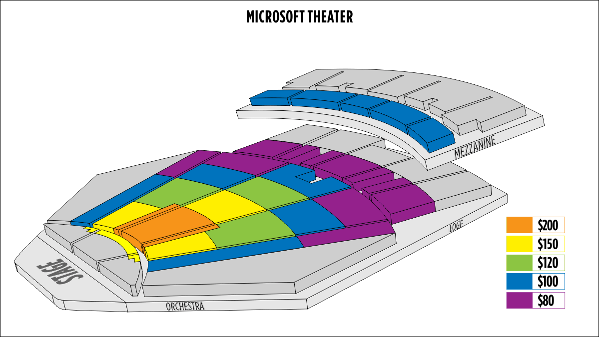 downtown la microsoft theater seating chart