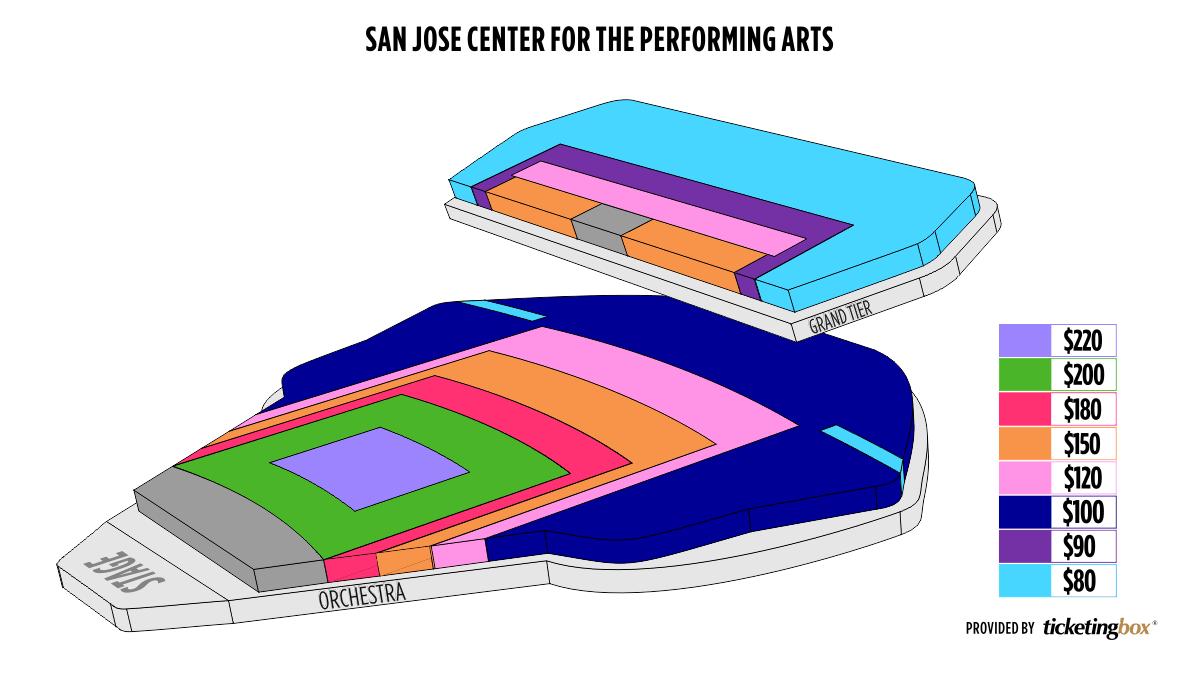 San Jose Dec 19 2018 29 2019