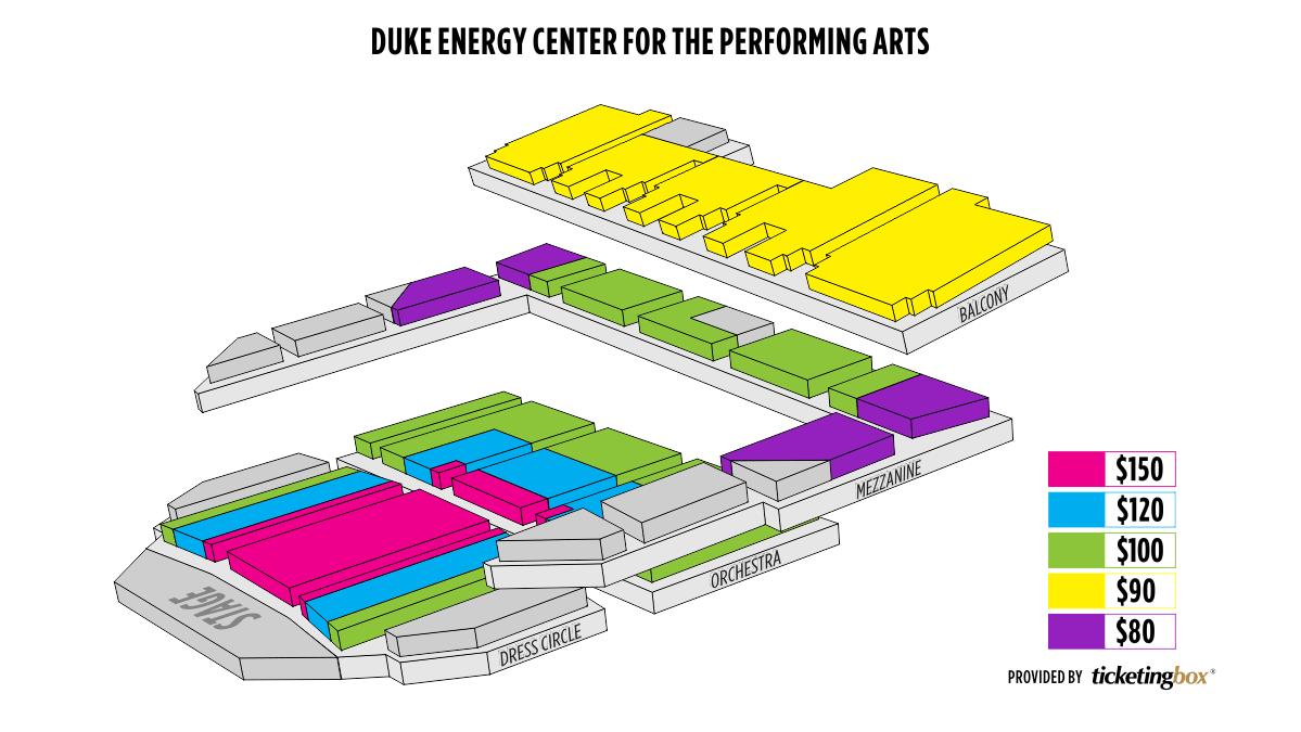 Duke Energy Center For The Performing Arts Memorial Auditorium Energy Etfs