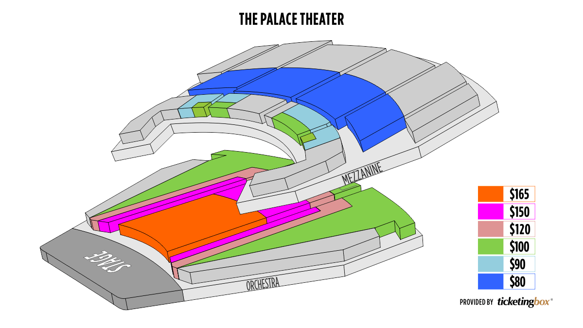 Stamford The Palace Theatre Seating Chart