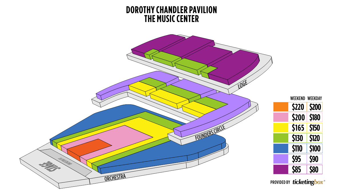 Downtown la dorothy chandler pavilion seating chart