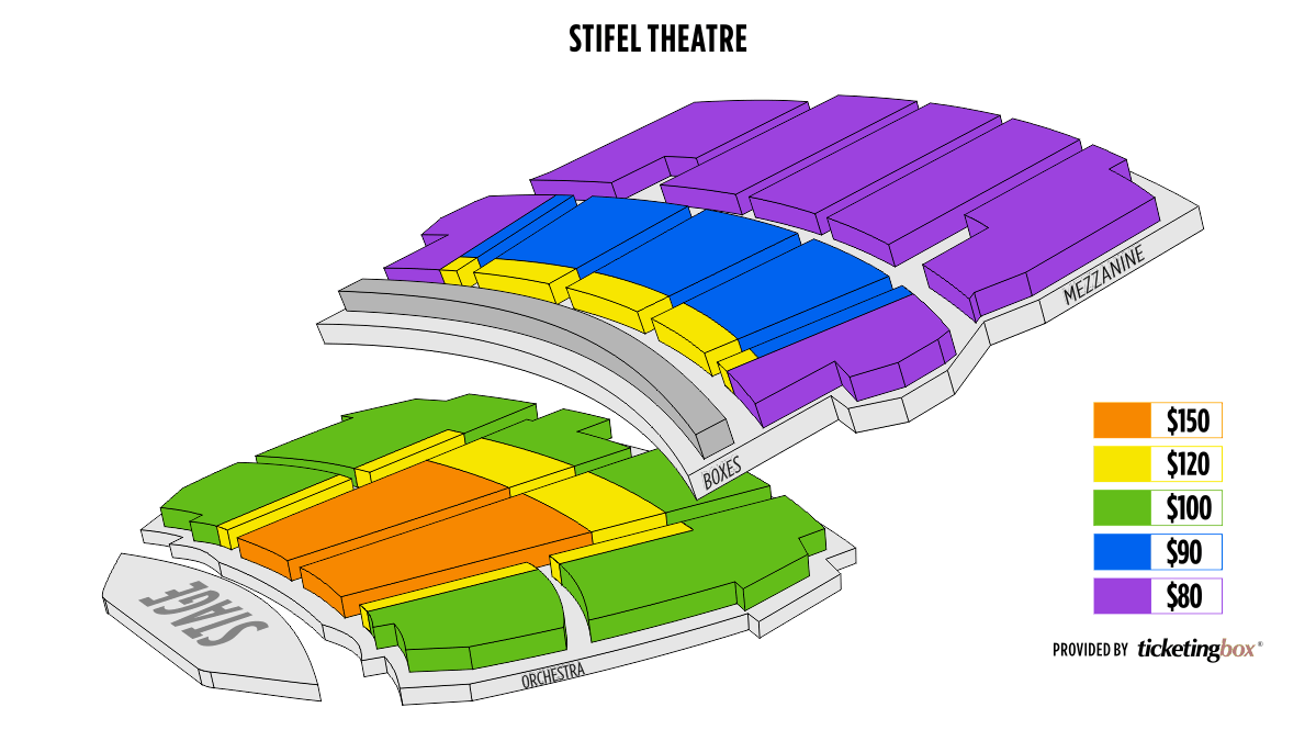 Shen Yun St. Louis Stifel Theatre (Formerly Peabody Opera House) Seating Chart