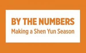 Shenyun Bythenumbers 2017 Thumb